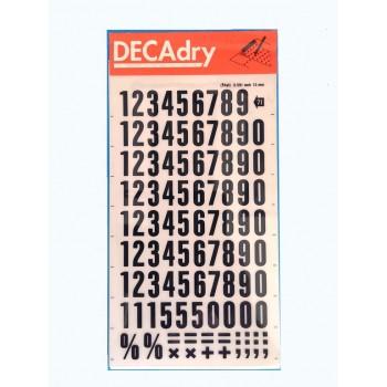 Decadry Números 15mm